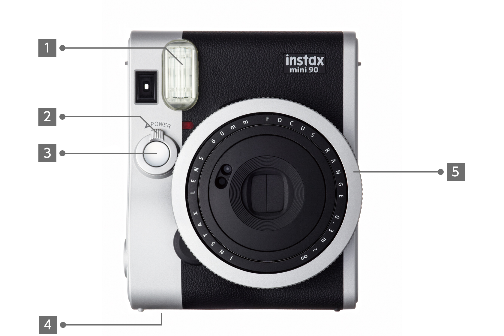 [photo] Front view of the Instax Mini 90 camera with different parts labeled 1 through 5