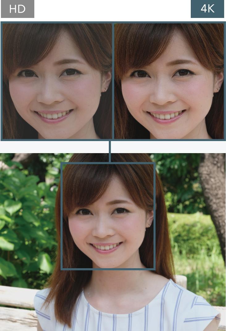 [사진] 야외에 앉아 미소 짓는 여성의 사진에 나타난 다이내믹 레인지를 HD와 4K로 비교한 예시