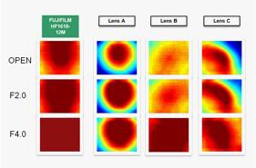 [이미지] 후지필름 Lens Visualizer를 활용하여 서로 다른 제조업체의 MV 렌즈를 비교하는 모습