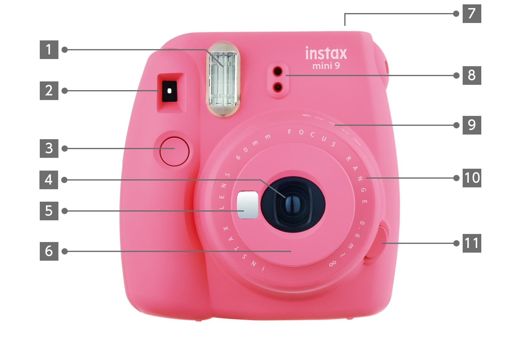 [사진] 1~11로 표시된 다양한 구성품이 있는 핑크 인스탁스 미니 9 카메라의 정면도