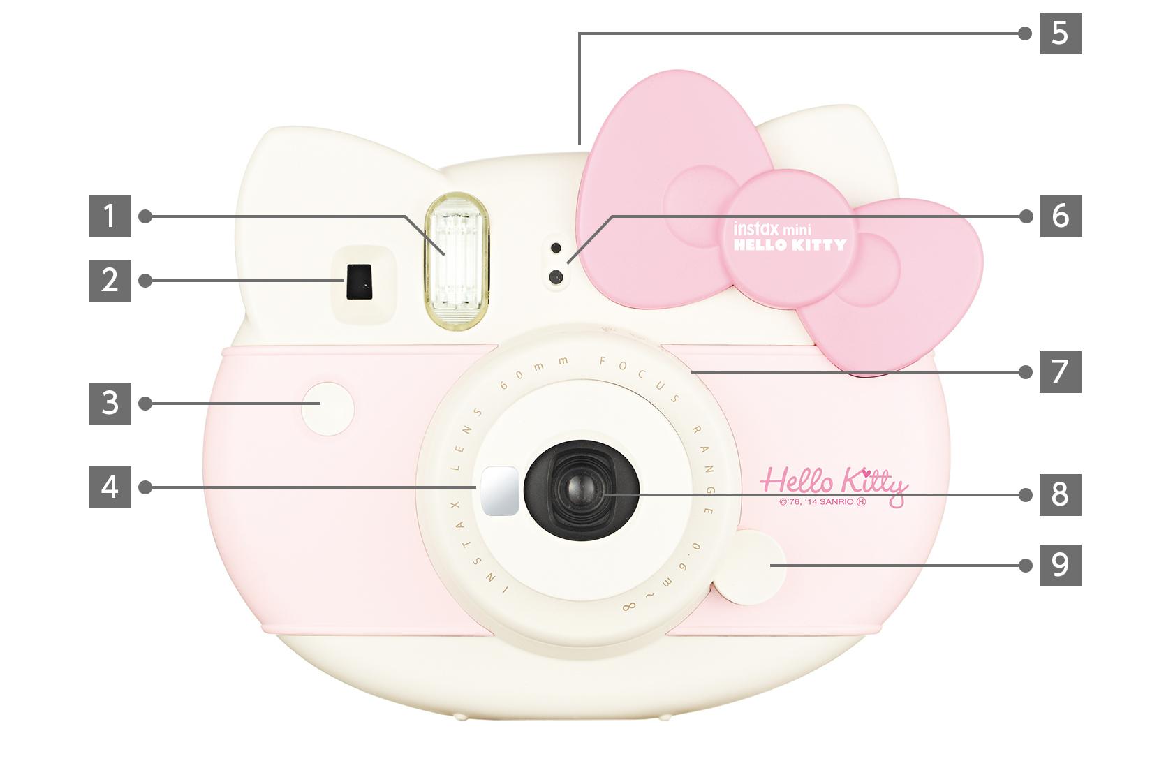 [사진] 1~9로 표시된 다양한 구성품이 있는 화이트 및 핑크 인스탁스 미니 헬로키티 카메라의 정면도
