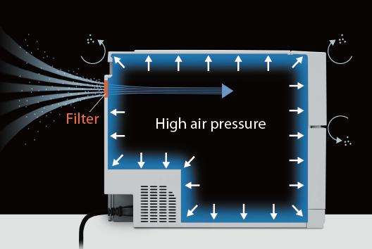 [image] 여과된 환기구로 들어가는 높은 공기 압력