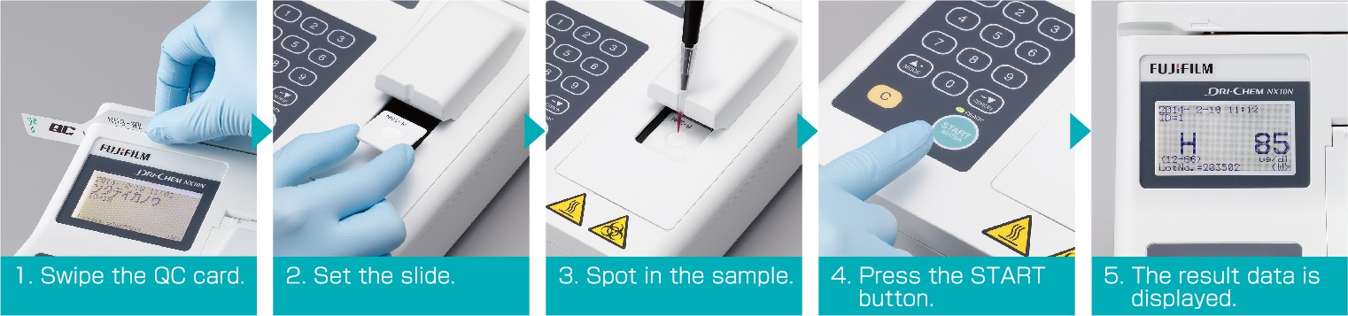 [photo] Simple 5 steps procedure instructional with accompanying image tutorial: 1. Swipe the QC Card 2. Set the Slide 3. Spot in the sample 4. Press the START button 5. The Result Data is displayed