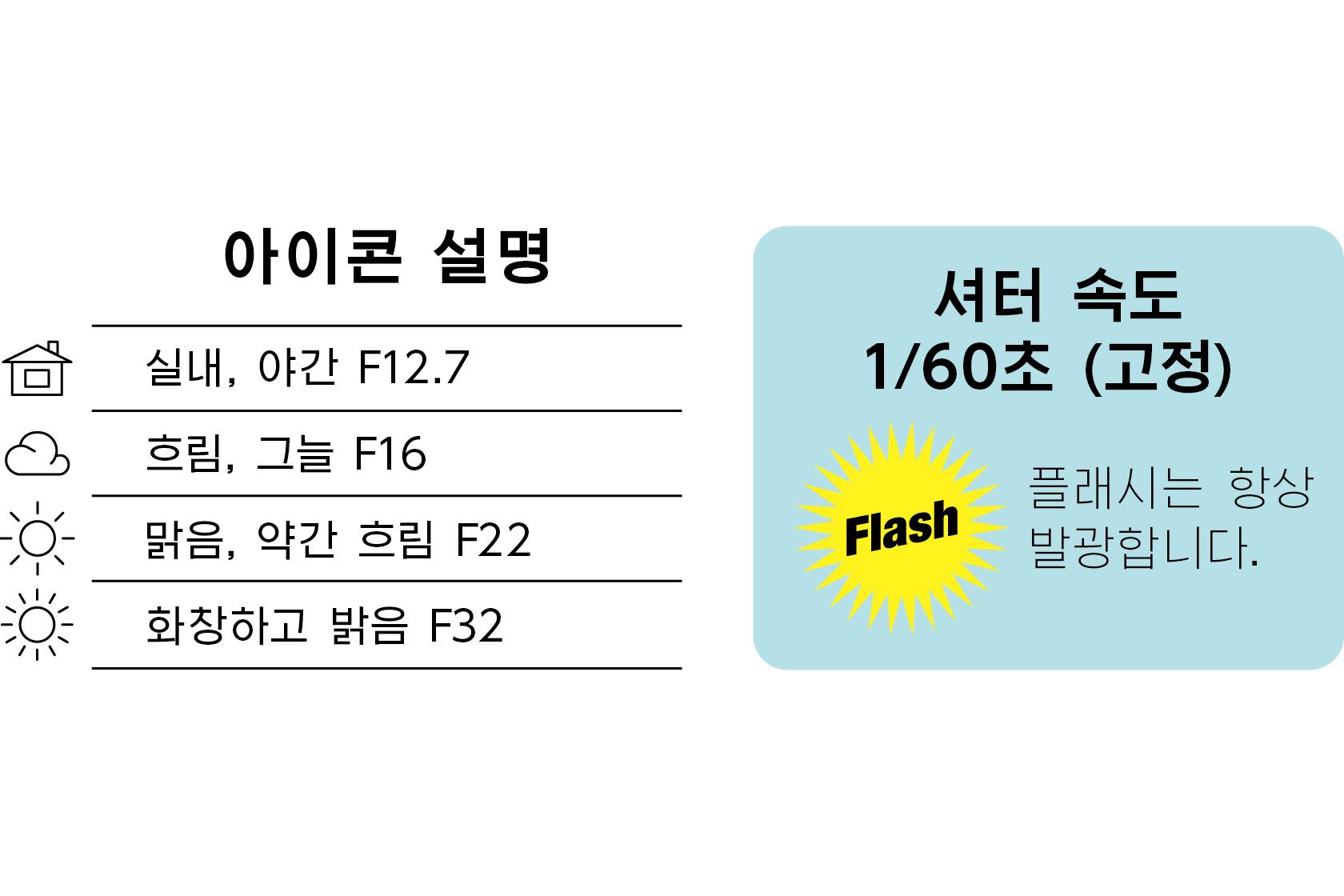 [image] 인스탁스 미니9 카메라의 아이콘과 셔터 속도에 대한 설명을 포함한 정보