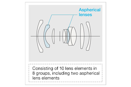 [Photo]Consisting of 10 lens elements in 8 groups, including two aspherical lens elements