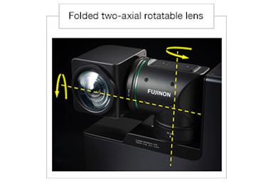[Photo]Folded two-axial rotatable lens