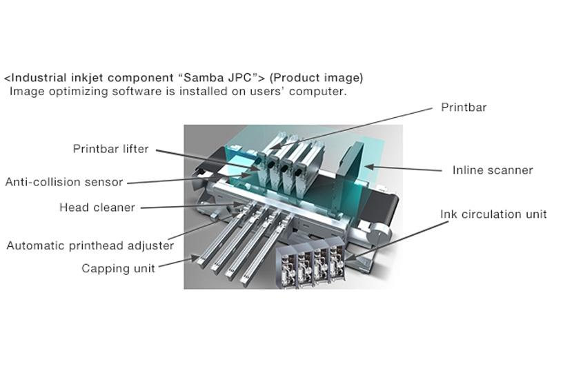 "[Photo]<Industrial inkjet component ""Samba JPC"">"