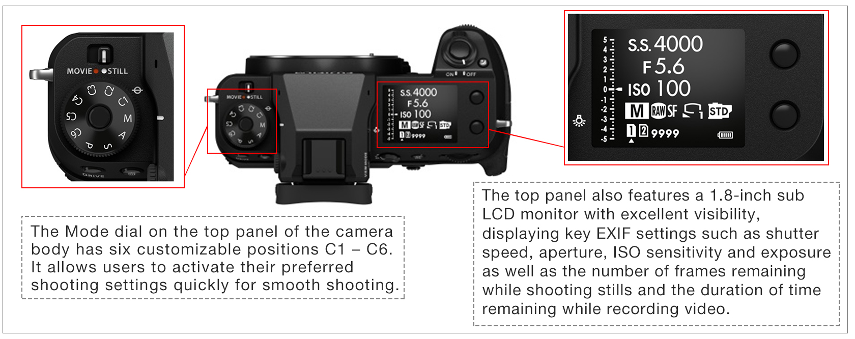 [Image]	On the rear panel is a 3.2-inch main LCD monitor with approximately 100% coverage. It can tilt in three directions to facilitate high- and low-angle shooting, for which the use of the electronic viewfinder (EVF) is difficult.