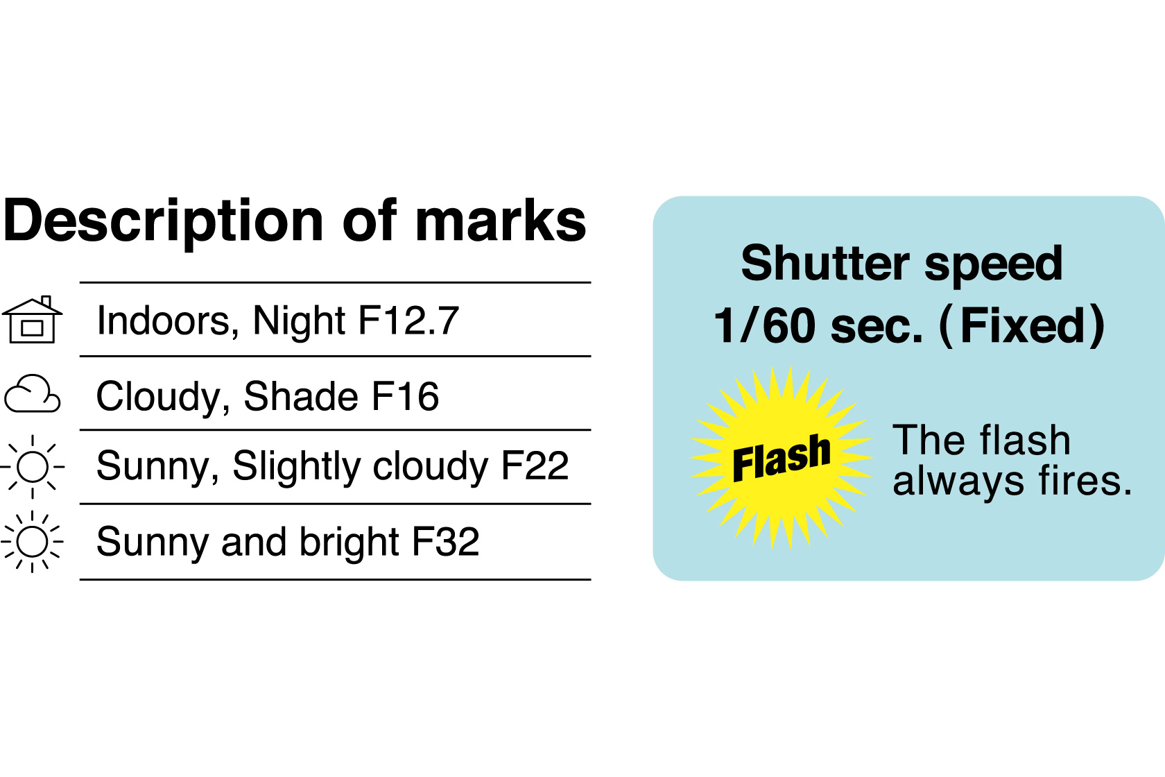[image] Information on the Instax Mini 9 camera including descriptions of marks and the shutter speed