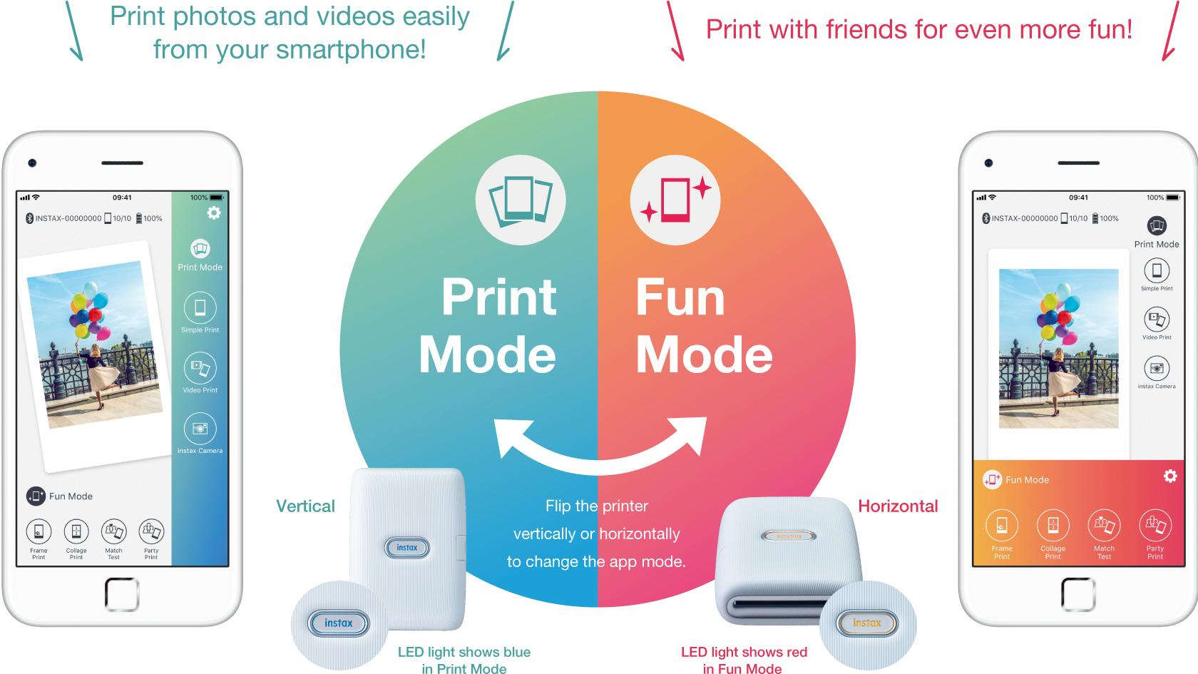 [image] Flip printer vertically for Print Mode and horizontally for Fun Mode