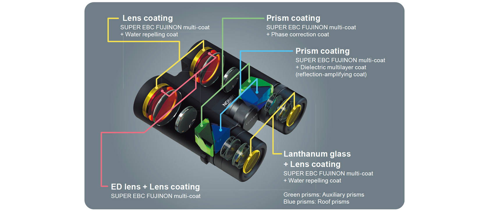 [image] Hyper-Clarity Series binoculars internal parts