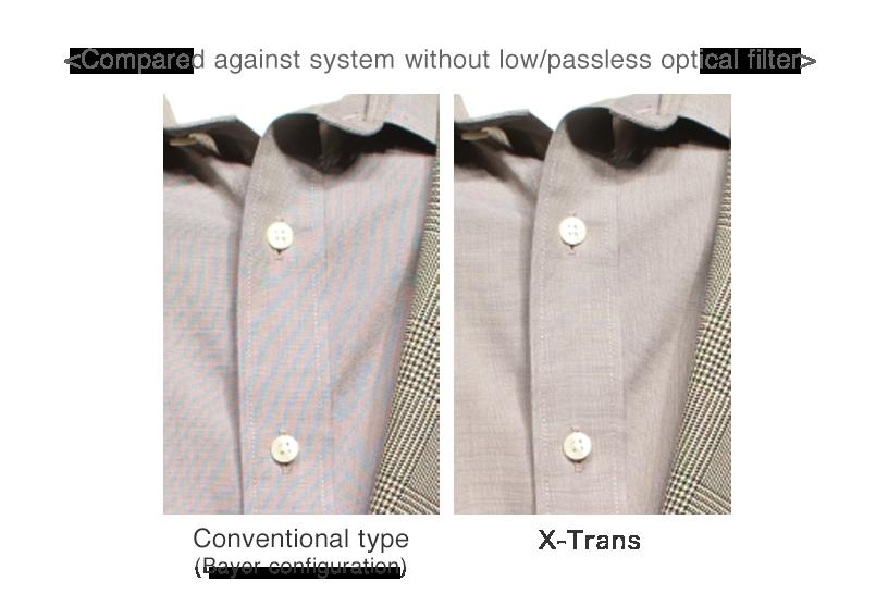 [image] X-Trans CMOS II