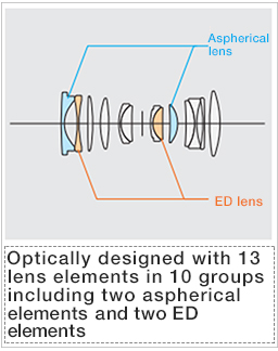 [image]Optically designed with 13 lens elements in 10 groups including two aspherical elements and two ED elements