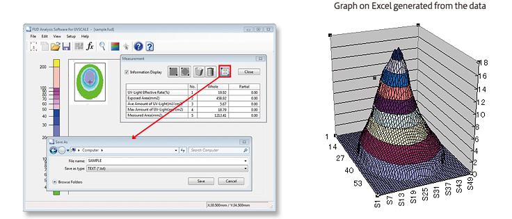 กราฟบน Excel ที่สร้างจากข้อมูล