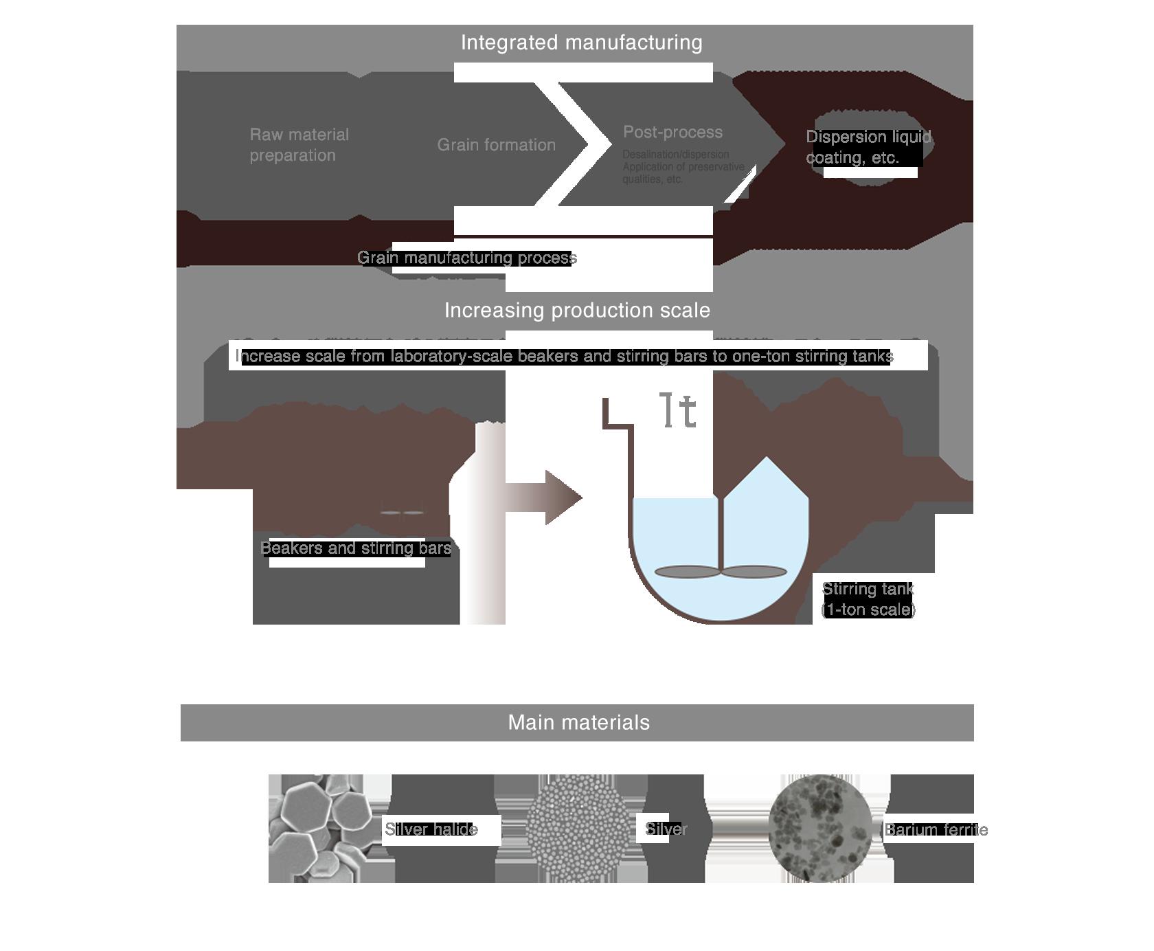 [image] EngineeringTechnology