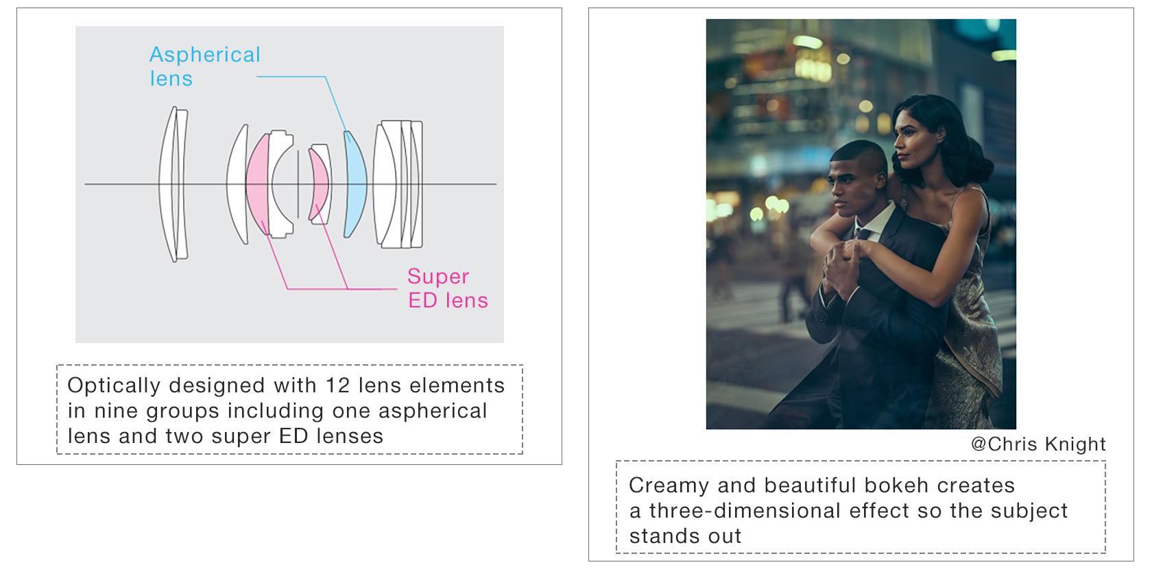 News FUJINON Lens GF80mmF1.7 R WR