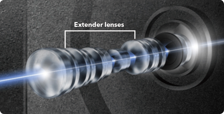 [photo] Optical extender built in to lens