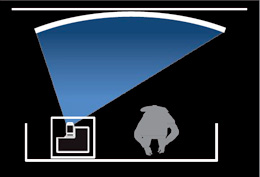 [image] Clipart of ultra-short throw projection with a wide shift function and slim body