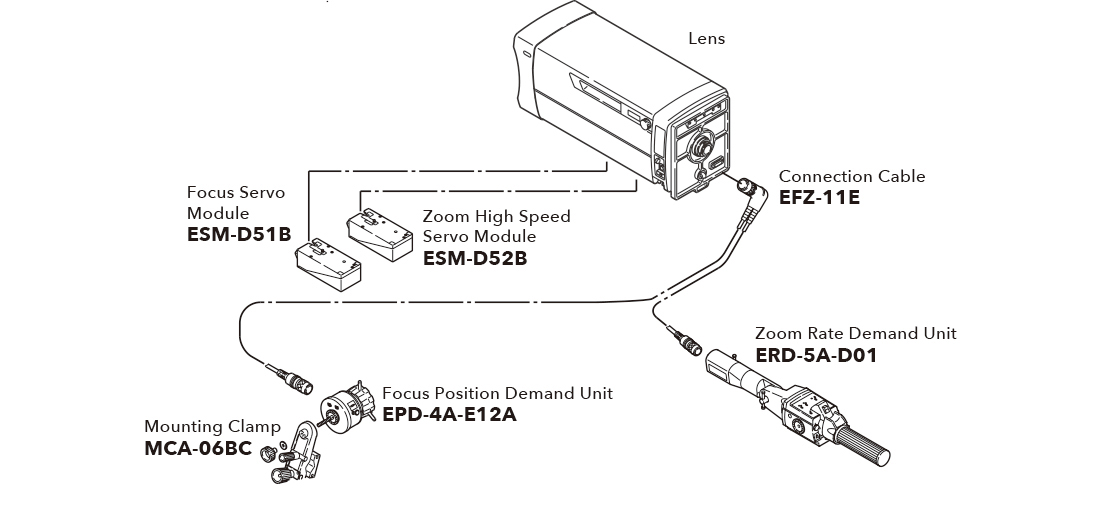 [image] Schematic showing studio/field lens system configuration accessories for SS-21DB