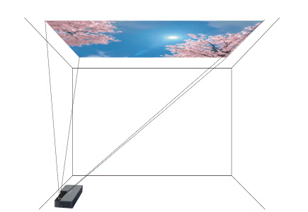[image] Projector on floor in corner with lens rotated up, projecting image of sky unto ceiling