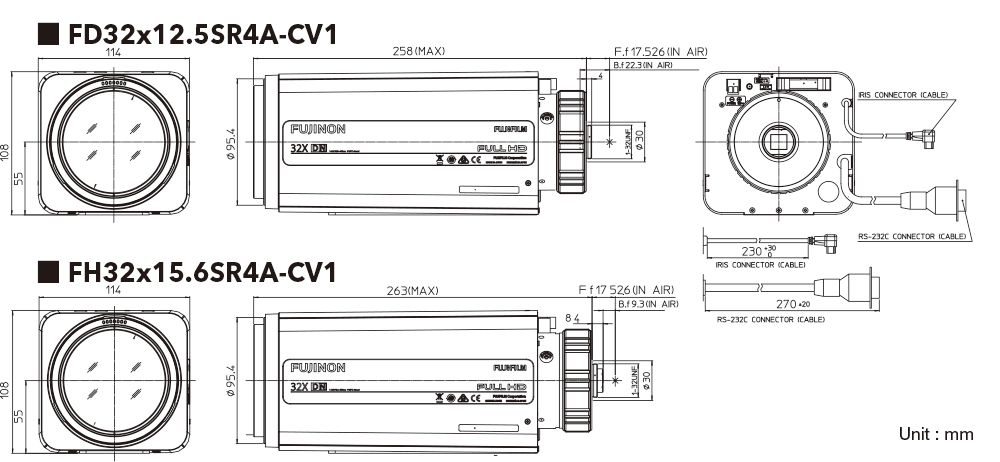 [photo] Schematic of zoom lens dimensions on side, front, and back of equipment