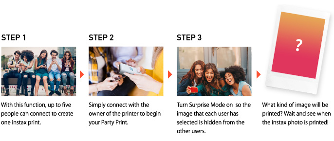 image showing steps of the surprise mode