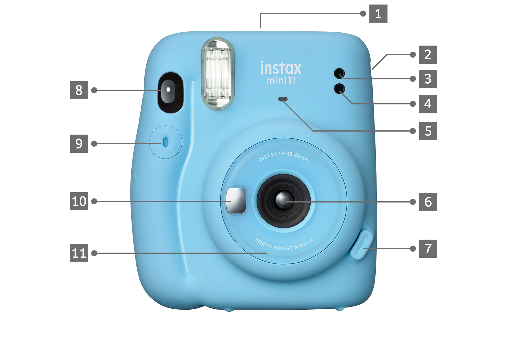 Front view of baby blue Mini 11 camera