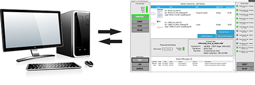 Interface with existing or user supplied software