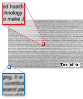 [photo] Zoomed in snippets of text chart with resolution degraded along edges, from General machine vision camera