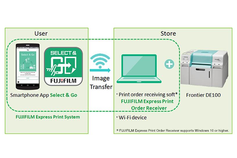 [Photo]System configuration diagram