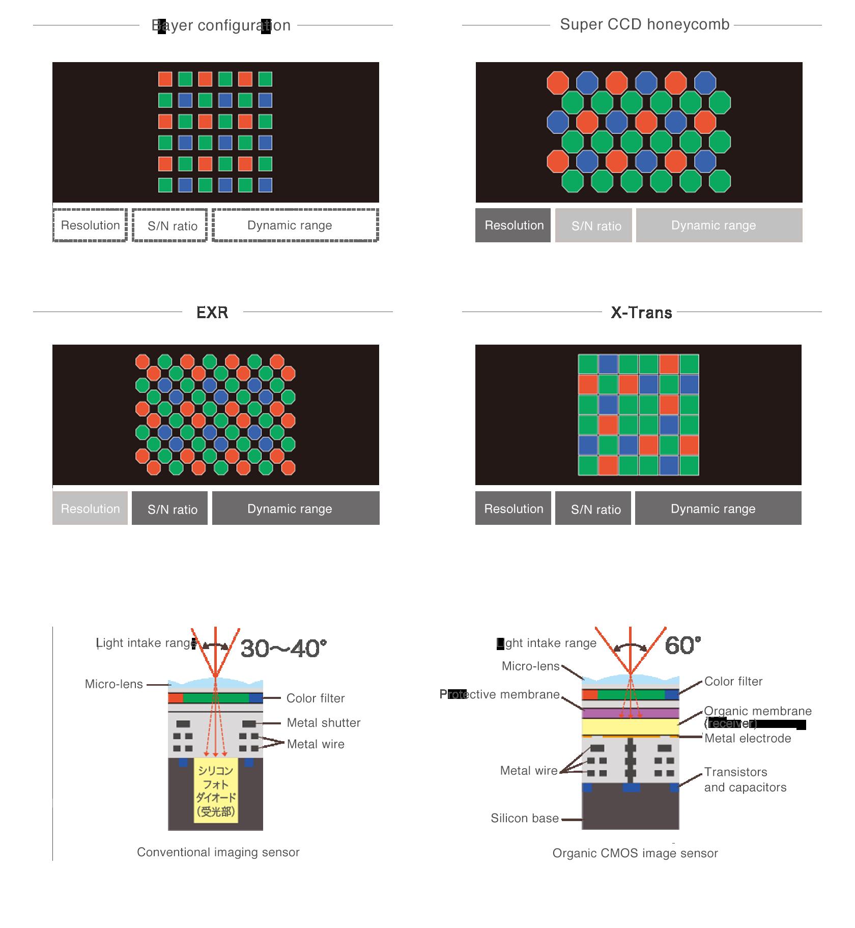 [image] Efforts to improve image quality